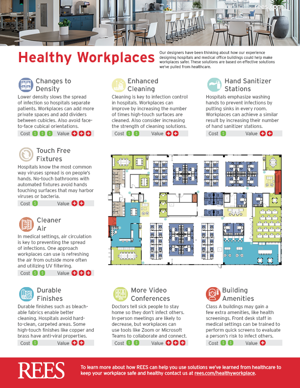 REES Healthy Workplace Thumbnail