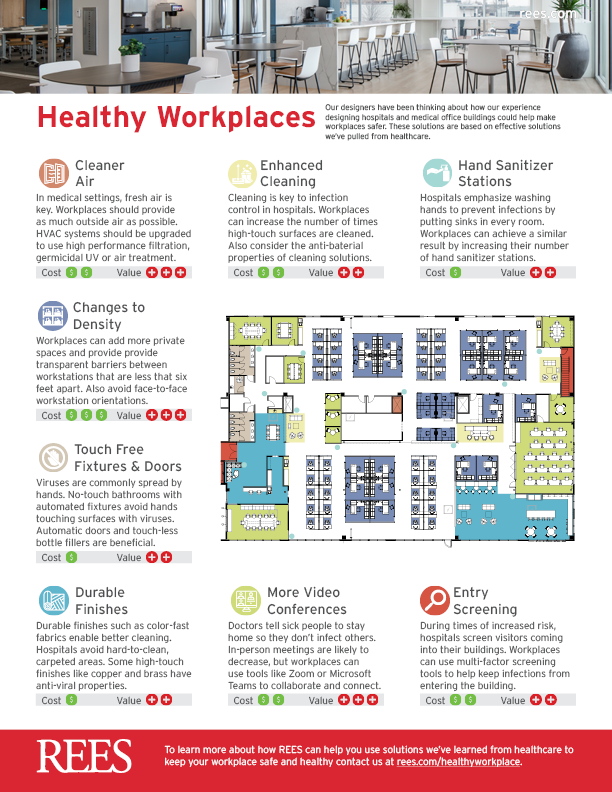 REES Healthy Workplace Summary